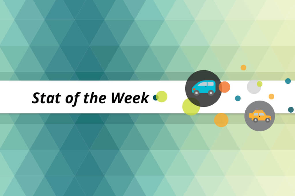 Stat of the Week: Don't Forget Which Audit Activities that Bring the Most Value