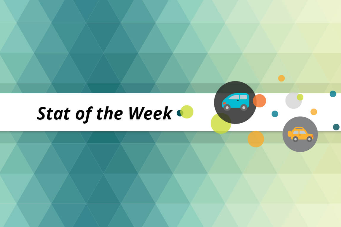 Stat Of The Week – Going Forward, Fair Lending Compliance Will Be…